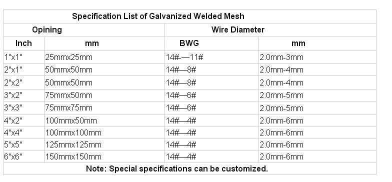 How To Order Welded Wire Mesh